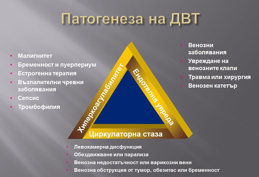 diagram_patogeneza_dvt
