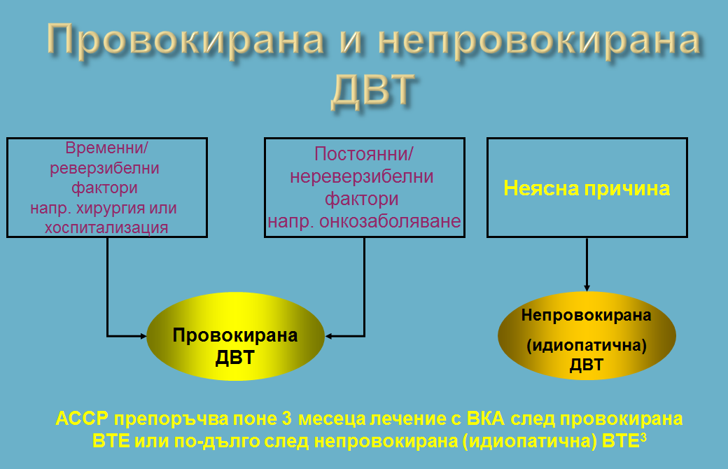 diagram_provokirana_nepr_dvt